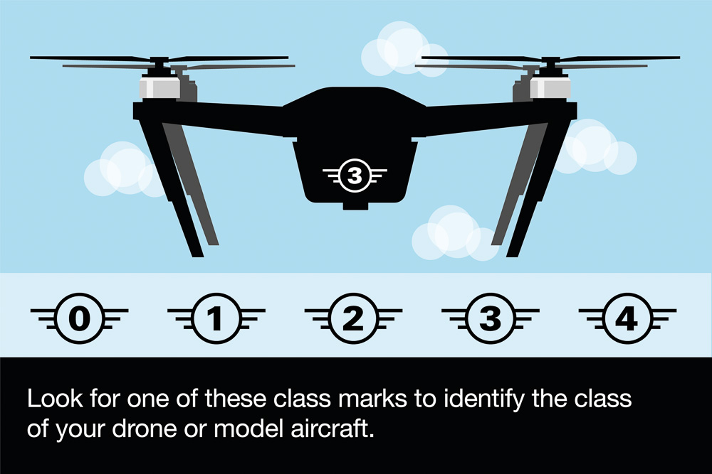 Drone Class Marks