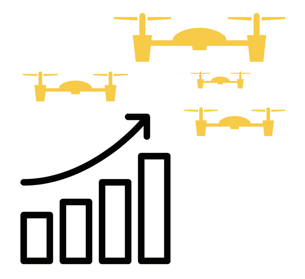 Drone Use Increasing Graph